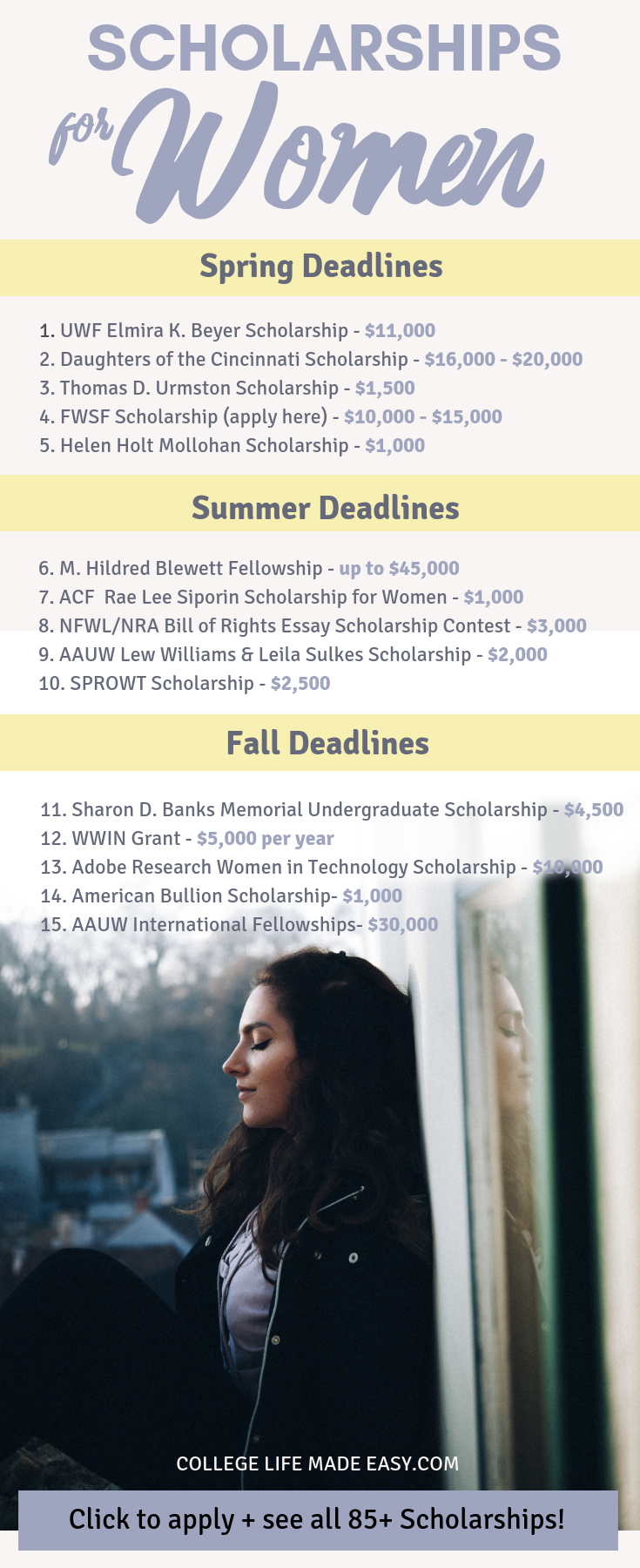 College scholarships for women, 85+ opportunities to win awards for school in 2019! This article lists scholarships for women in all walks of study and life. Click to start applying! #college #collegelife #student #scholarship #scholarships