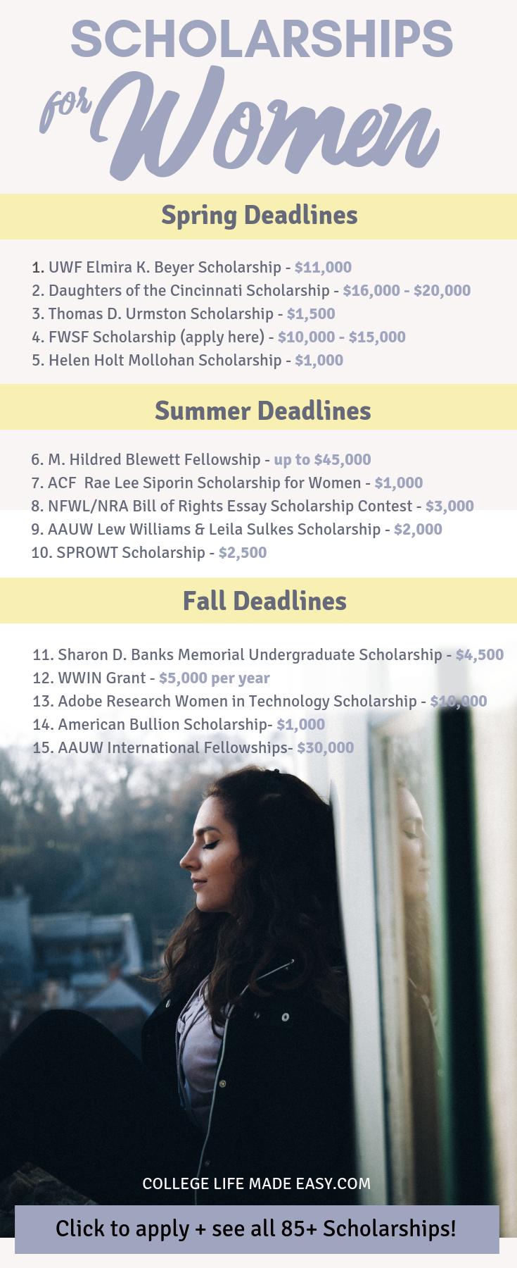 Scholarship For Women Complete List 2020 Shpe Dissertation