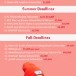 scholarships for women, college scholarships for females