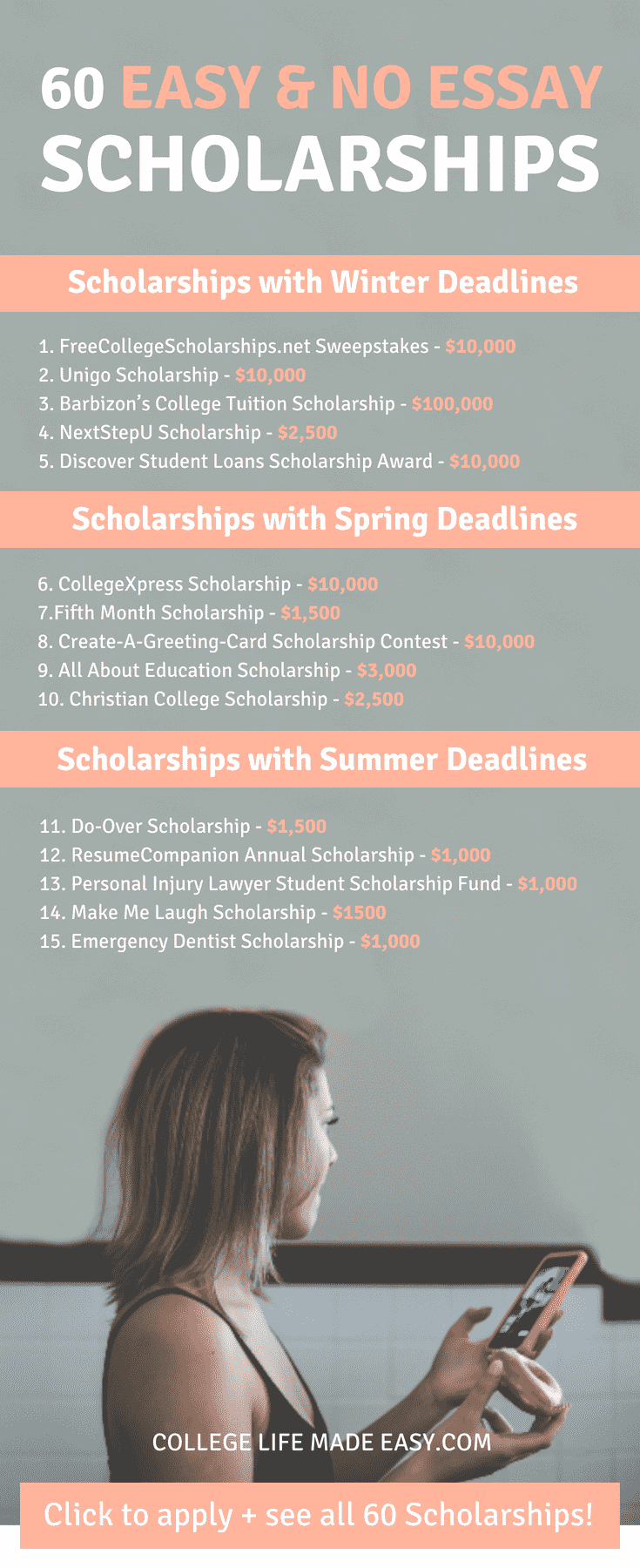 Easy essay scholarships