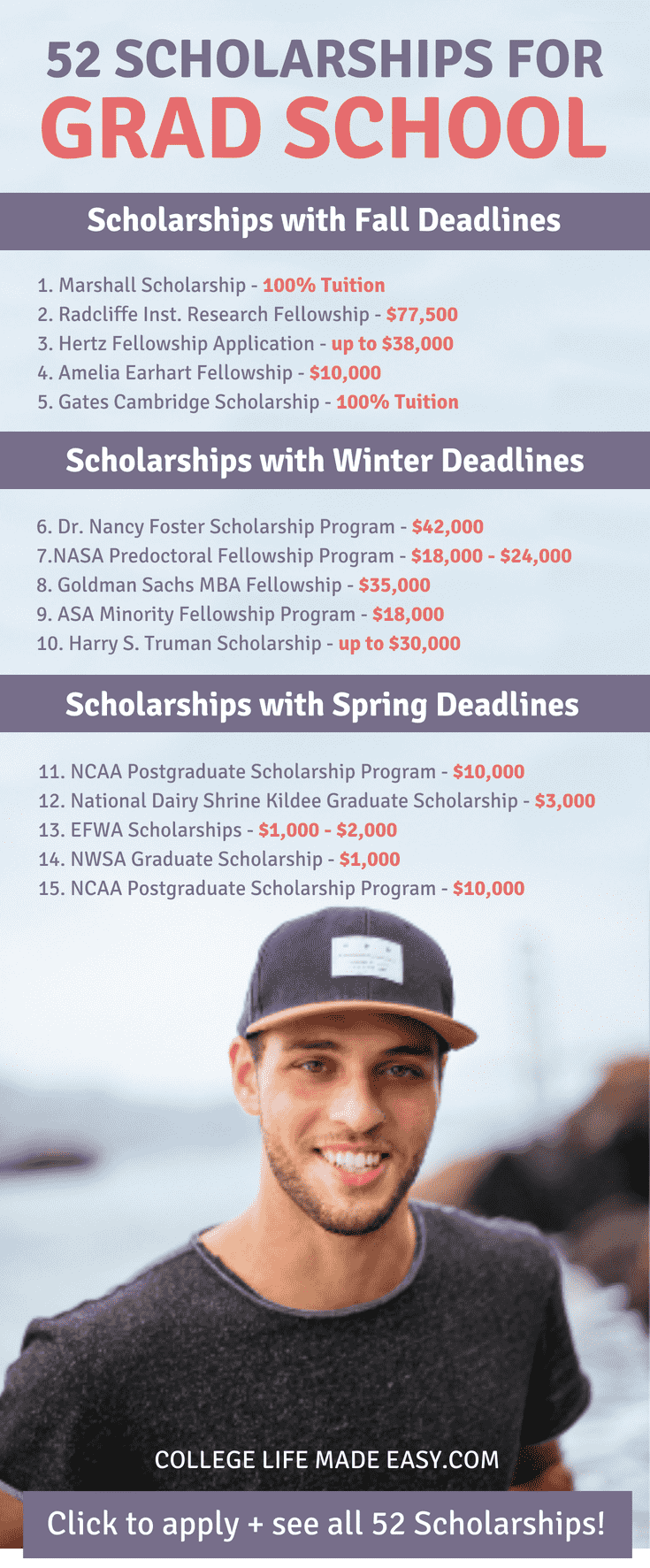 49+ Scholarships for Graduate Students (Get Your Next Degree for as little as Free!) 1