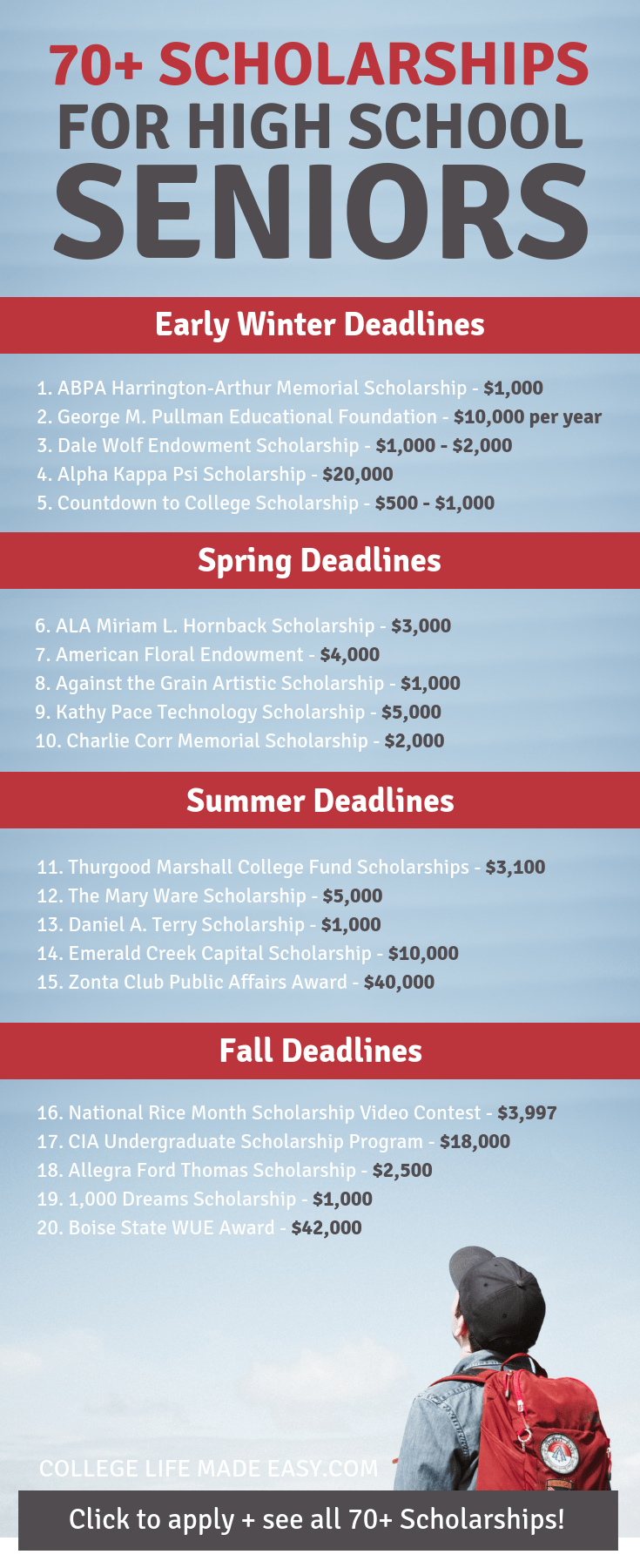 Need money to pay for college? Try applying to these scholarships for high school seniors! There are 70+ available opportunities in 2019, click to get started! #seniors #highschool #college #collegelife #scholarship #schoalrships