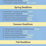 Scholarships for High School Seniors 2019