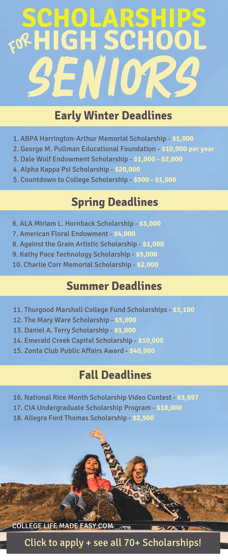 70+ scholarship opportunities for high school senior students! Get on the fast track to funding your college education by applying to these in 2019. Click to see them all! #schoalrships #schoalrship #college #student #highschool #senior #seniors