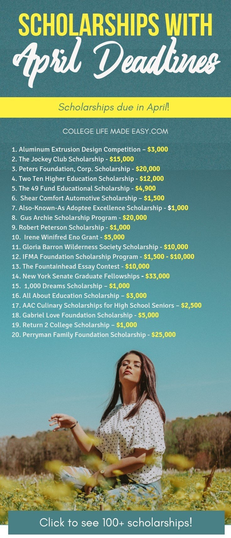 HUGE list of scholarships with April deadlines! There are over 100 college scholarships due this month. High school seniors, high school juniors, undergrads, graduate students, women - all types of students can apply to these ones! Click to get started. #college #collegelife #scholarships #collegescholarships #scholarship #senior #seniors #freshmen