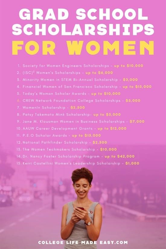 list of graduate school scholarships for women